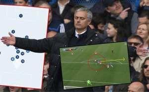 mourinho-tactics-large_trans2oueflmhzzhjcyuvn_gr-bvmxc2g6irfbtwdjolshwg